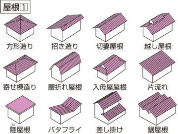 種類 屋根
